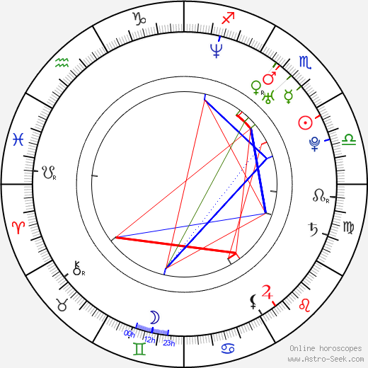 Venke Knutson birth chart, Venke Knutson astro natal horoscope, astrology