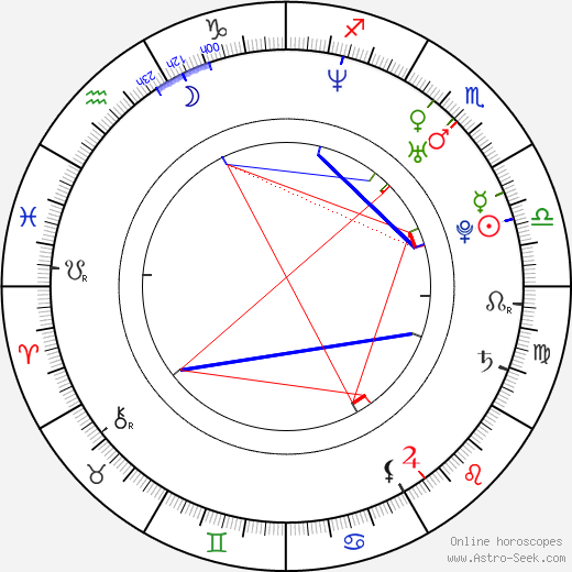 Yi Han Jin tema natale, oroscopo, Yi Han Jin oroscopi gratuiti, astrologia
