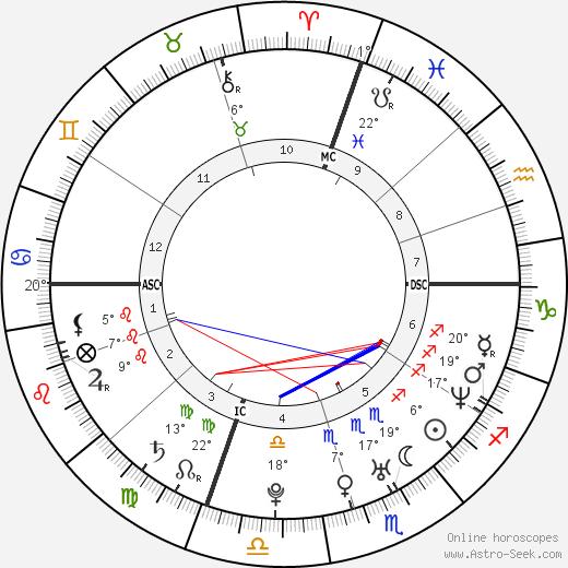 Aimee Garcia Биография в Википедии 2020, 2021