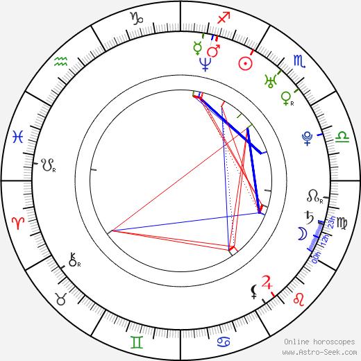 Элисон Моссхарт Alison Mosshart день рождения гороскоп, Alison Mosshart Натальная карта онлайн
