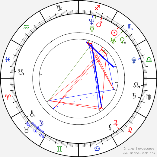 Anne Son birth chart, Anne Son astro natal horoscope, astrology