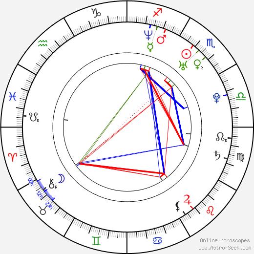 Ashley Palmer tema natale, oroscopo, Ashley Palmer oroscopi gratuiti, astrologia