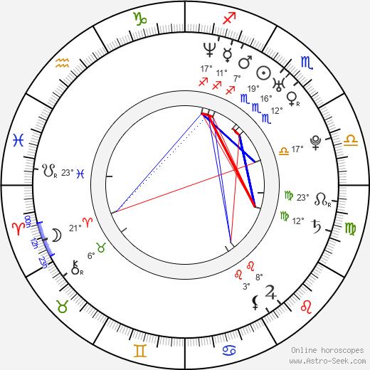 Ashley Williams birth chart, biography, wikipedia 2019, 2020