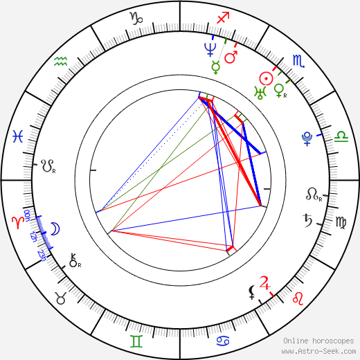 Ashley Williams astro natal birth chart, Ashley Williams horoscope, astrology