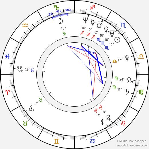 Bryan Lane birth chart, biography, wikipedia 2020, 2021