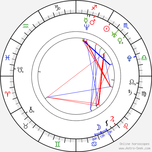 Chad Doreck birth chart, Chad Doreck astro natal horoscope, astrology