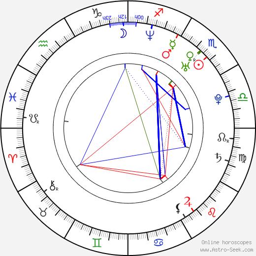 Chris Violette birth chart, Chris Violette astro natal horoscope, astrology