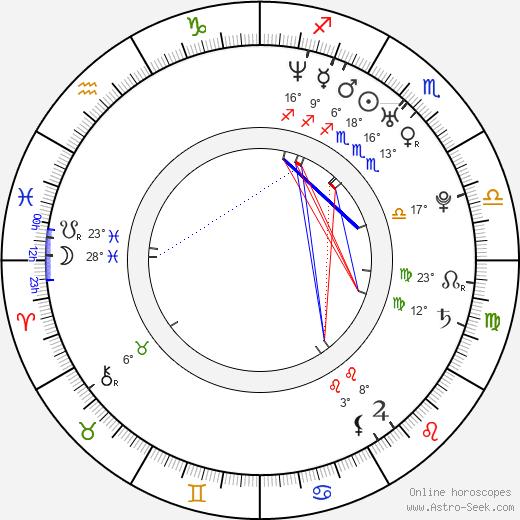 David Paetkau birth chart, biography, wikipedia 2019, 2020