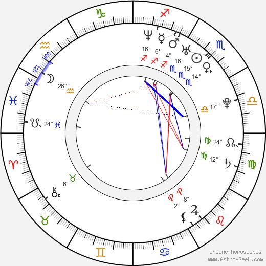 Debbie Goh birth chart, biography, wikipedia 2019, 2020