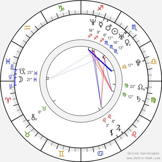Eve Jihan Jeffers birth chart, biography, wikipedia 2020, 2021