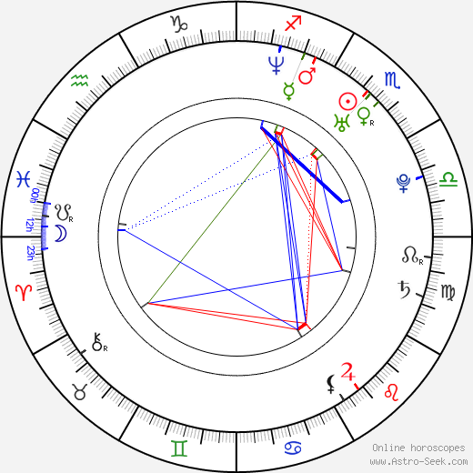 Eve Jihan Jeffers birth chart, Eve Jihan Jeffers astro natal horoscope, astrology