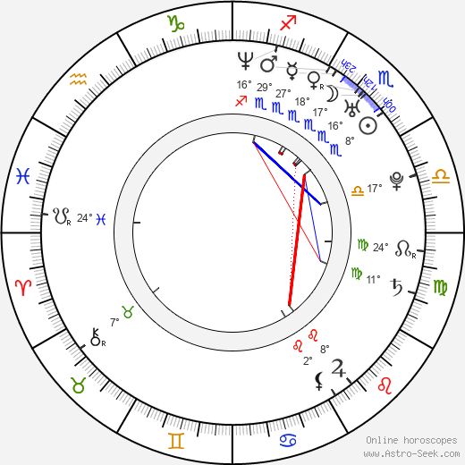 Gabriella Hámori birth chart, biography, wikipedia 2019, 2020