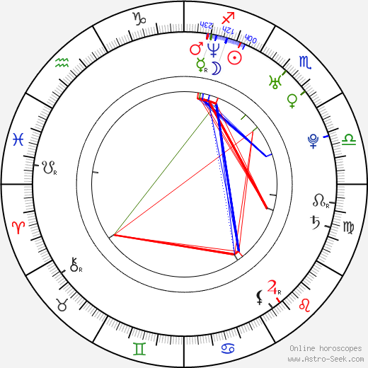 Gael García Bernal birth chart, Gael García Bernal astro natal horoscope, astrology
