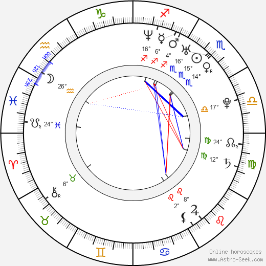 Jane Danson birth chart, biography, wikipedia 2020, 2021