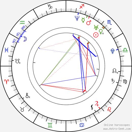 Jane Danson birth chart, Jane Danson astro natal horoscope, astrology