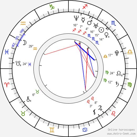 Jennifer Barbosa birth chart, biography, wikipedia 2019, 2020
