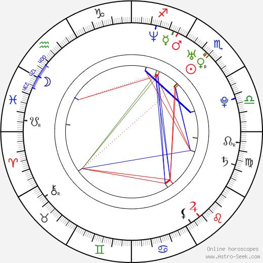 Jennifer Barbosa astro natal birth chart, Jennifer Barbosa horoscope, astrology