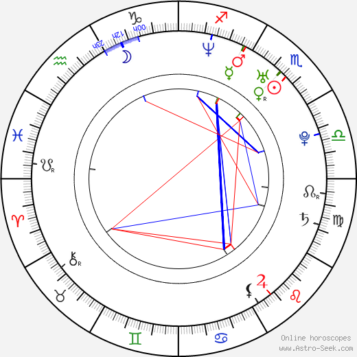 Jeong-hun Yeon astro natal birth chart, Jeong-hun Yeon horoscope, astrology