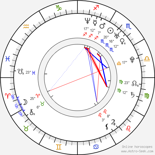 John Hawkes birth chart, biography, wikipedia 2019, 2020