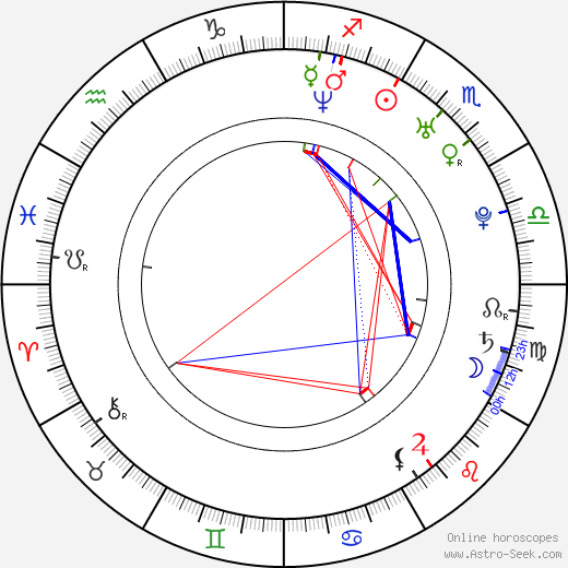 Kayvan Novak tema natale, oroscopo, Kayvan Novak oroscopi gratuiti, astrologia