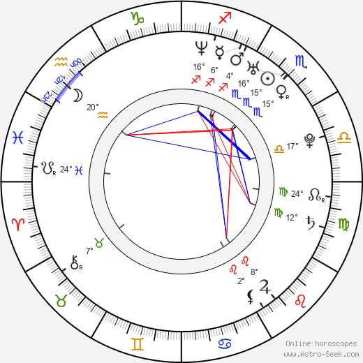 Keir O'Donnell birth chart, biography, wikipedia 2019, 2020