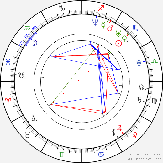 Keir O'Donnell astro natal birth chart, Keir O'Donnell horoscope, astrology