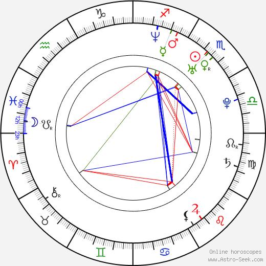Kyla Cole tema natale, oroscopo, Kyla Cole oroscopi gratuiti, astrologia