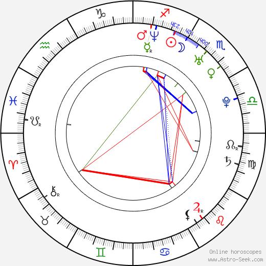 Lauren German birth chart, Lauren German astro natal horoscope, astrology