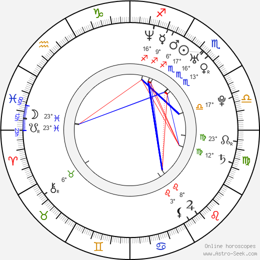 Laurent Buson birth chart, biography, wikipedia 2019, 2020