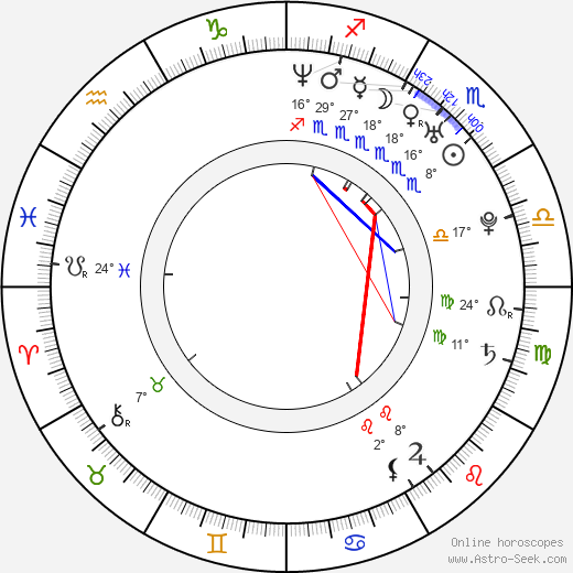 Lázaro Ramos birth chart, biography, wikipedia 2019, 2020