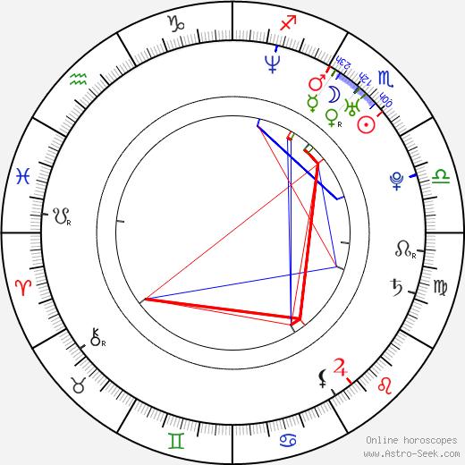 Lázaro Ramos birth chart, Lázaro Ramos astro natal horoscope, astrology