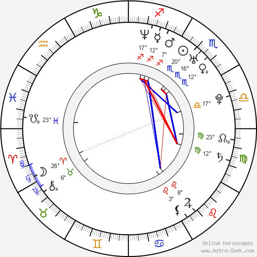 Lena Yada birth chart, biography, wikipedia 2020, 2021