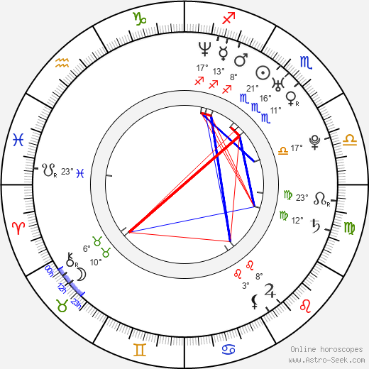 Michala Banas birth chart, biography, wikipedia 2019, 2020