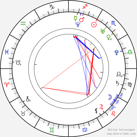 Nathaniel Moreau birth chart, Nathaniel Moreau astro natal horoscope, astrology