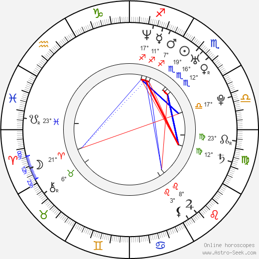 Nicolas Giraud birth chart, biography, wikipedia 2019, 2020