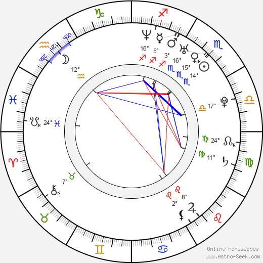 Rio Ferdinand birth chart, biography, wikipedia 2020, 2021