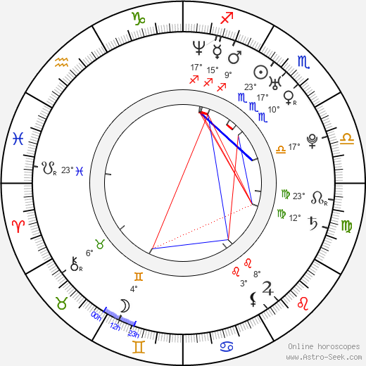 Samantha Shelton birth chart, biography, wikipedia 2019, 2020
