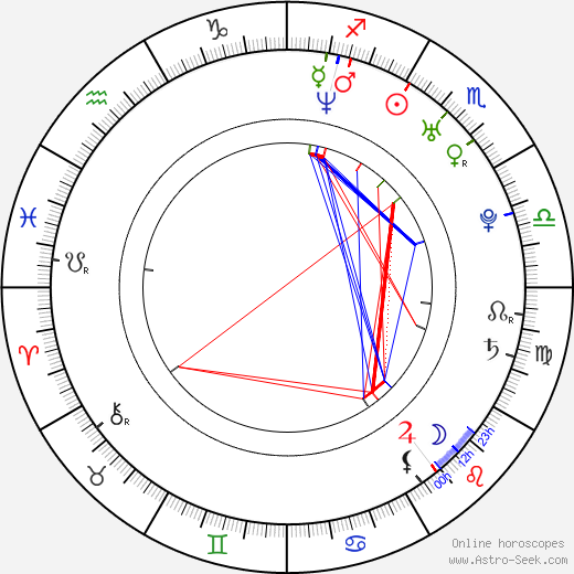 Sara Tanaka tema natale, oroscopo, Sara Tanaka oroscopi gratuiti, astrologia