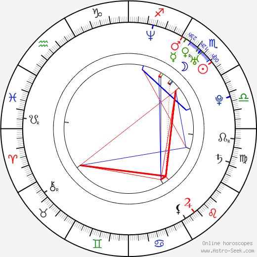 Selma Ergeç astro natal birth chart, Selma Ergeç horoscope, astrology