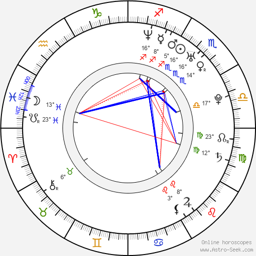 Sisqó birth chart, biography, wikipedia 2020, 2021