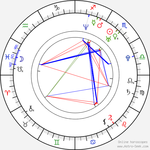 Sisqó birth chart, Sisqó astro natal horoscope, astrology