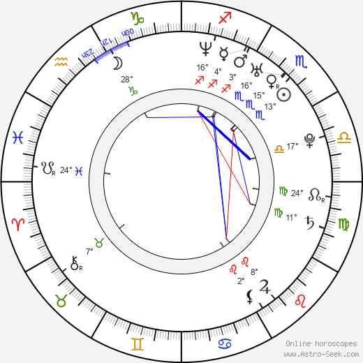 Sonja Kraushofer birth chart, biography, wikipedia 2019, 2020