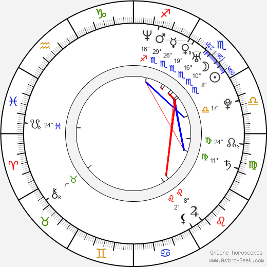 Stephen Dunlevy birth chart, biography, wikipedia 2019, 2020