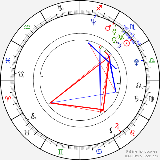 Stephen Dunlevy astro natal birth chart, Stephen Dunlevy horoscope, astrology
