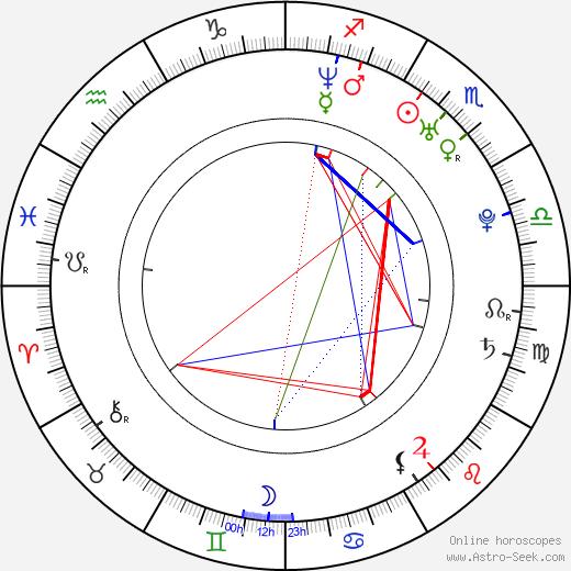 Zoë Bell astro natal birth chart, Zoë Bell horoscope, astrology
