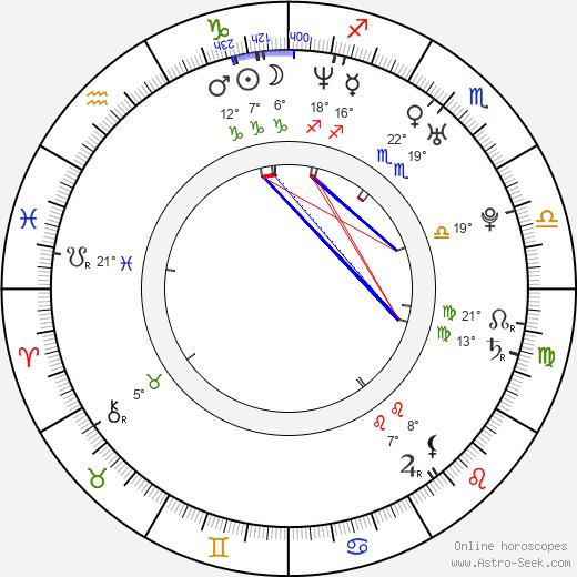 Alexis Amore birth chart, biography, wikipedia 2020, 2021