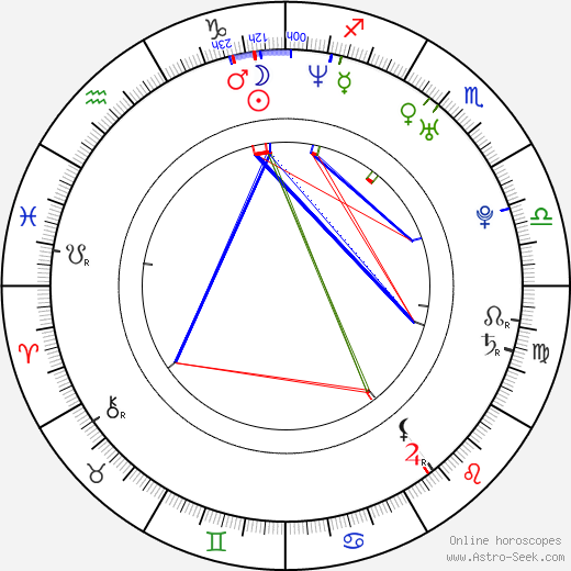 Alexis Amore birth chart, Alexis Amore astro natal horoscope, astrology