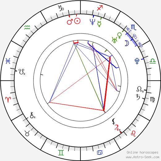 Bridgetta Tomarchio birth chart, Bridgetta Tomarchio astro natal horoscope, astrology