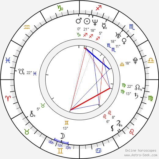 Cameron Douglas birth chart, biography, wikipedia 2018, 2019