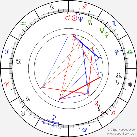 Cameron Douglas tema natale, oroscopo, Cameron Douglas oroscopi gratuiti, astrologia